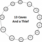 13 Caves And A Thief Puzzle