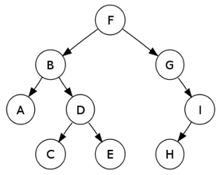 binary_tree